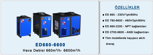 ed660-6600