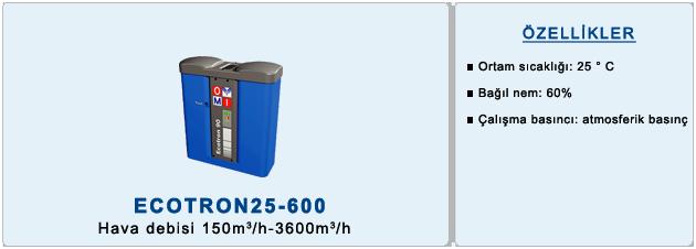 ecotron25-600